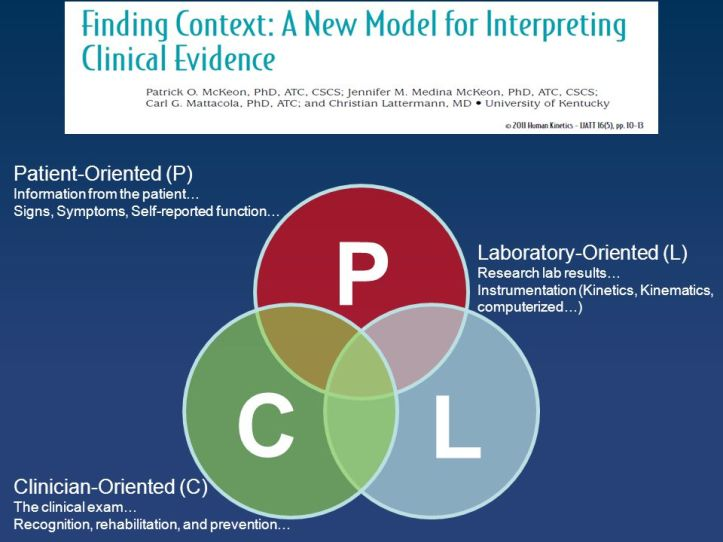 P+C+L+Patient-Oriented+(P)+Laboratory-Oriented+(L)