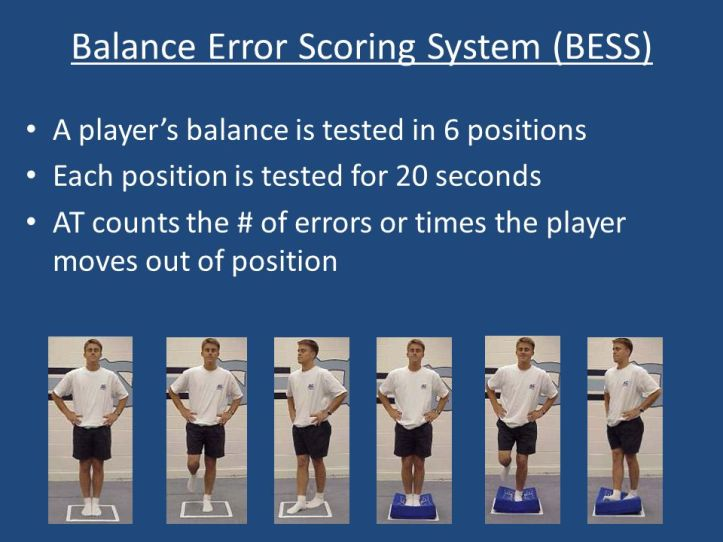 Balance+Error+Scoring+System+(BESS).jpg