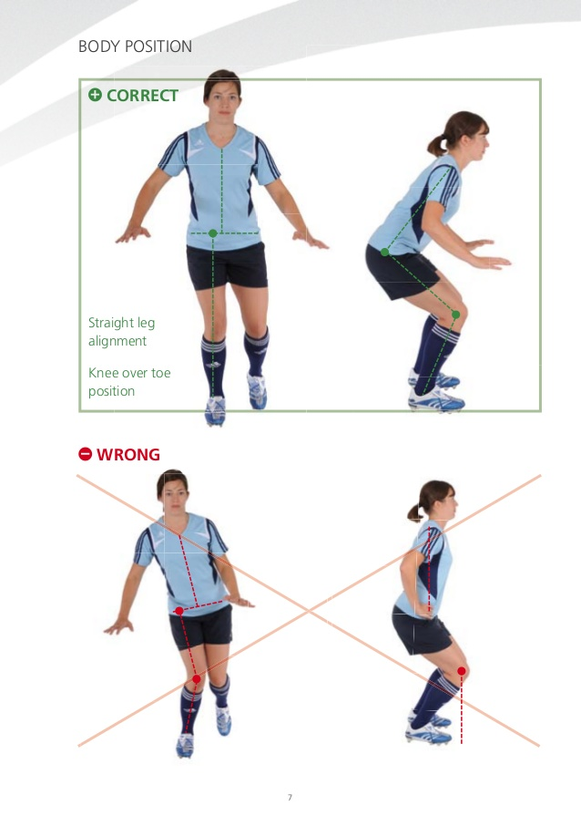 fifa-11-warmup-to-prevent-injuries-9-638.jpg