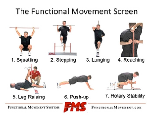 What_is_functional_Movement_screen